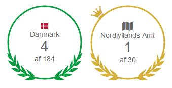leading-golfcourses-skg-nr-4-i-dk